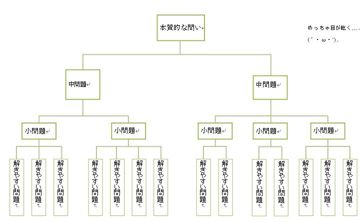 f:id:tennokamisamanoiuto-ri:20170819002523p:plain