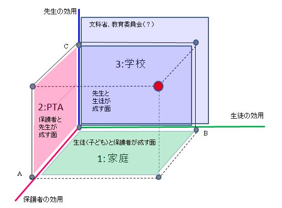 f:id:tennokamisamanoiuto-ri:20170819095801p:plain