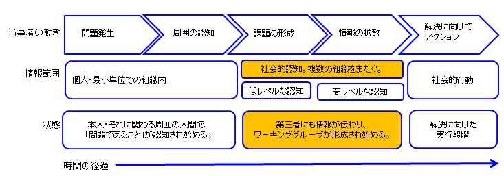 f:id:tennokamisamanoiuto-ri:20170820164233p:plain