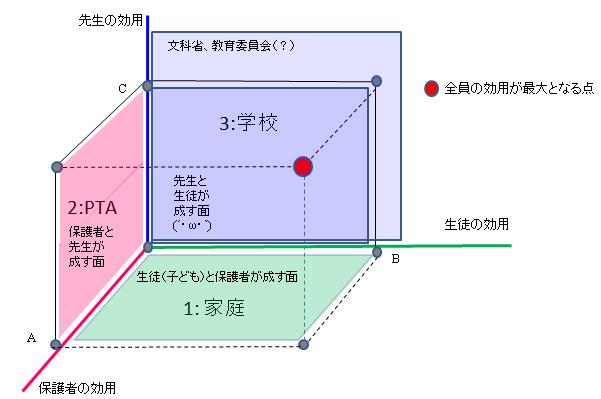 f:id:tennokamisamanoiuto-ri:20170823225529p:plain