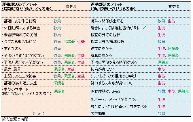f:id:tennokamisamanoiuto-ri:20170823230949p:plain