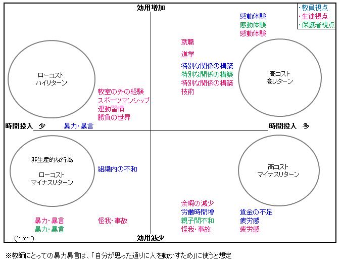 f:id:tennokamisamanoiuto-ri:20170823231117p:plain