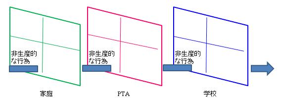 f:id:tennokamisamanoiuto-ri:20170823232046p:plain