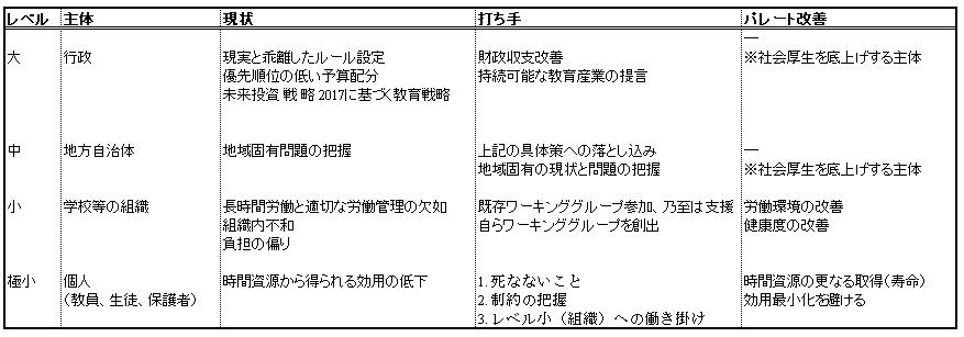 f:id:tennokamisamanoiuto-ri:20170825010016p:plain