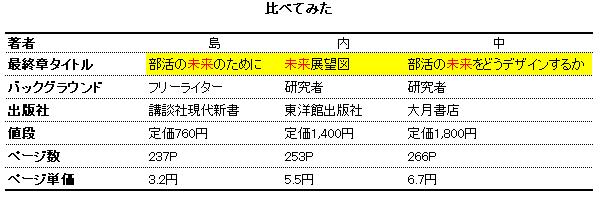 f:id:tennokamisamanoiuto-ri:20170825215035p:plain