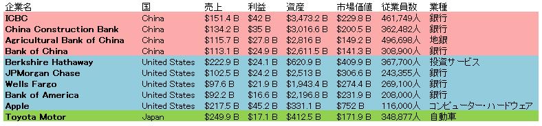 f:id:tennokamisamanoiuto-ri:20170827005119p:plain
