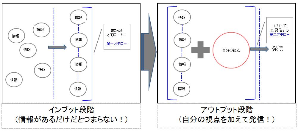 f:id:tennokamisamanoiuto-ri:20170827133030p:plain