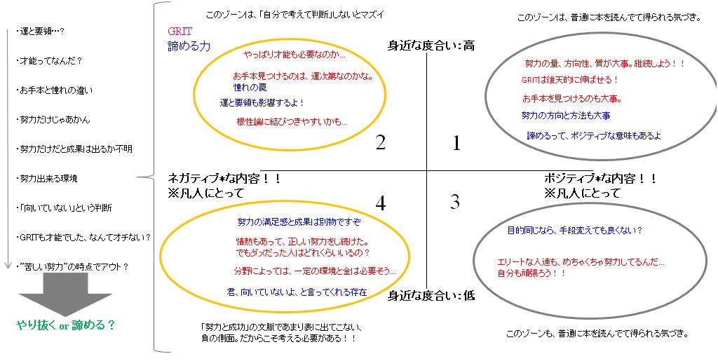 f:id:tennokamisamanoiuto-ri:20170829233847p:plain