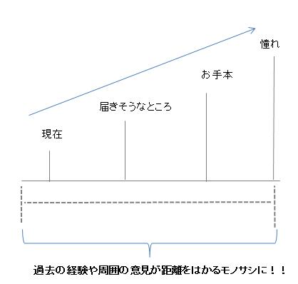 f:id:tennokamisamanoiuto-ri:20170830202137p:plain