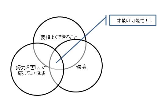 f:id:tennokamisamanoiuto-ri:20170830202326p:plain