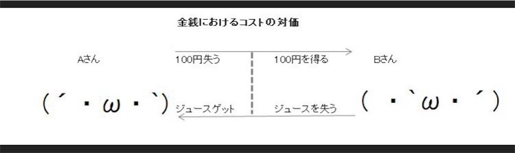 f:id:tennokamisamanoiuto-ri:20170901182712j:image