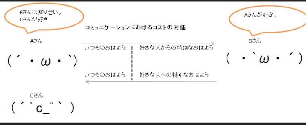 f:id:tennokamisamanoiuto-ri:20170901182748j:image
