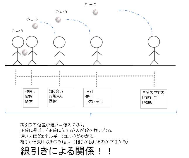 f:id:tennokamisamanoiuto-ri:20170902113606p:plain