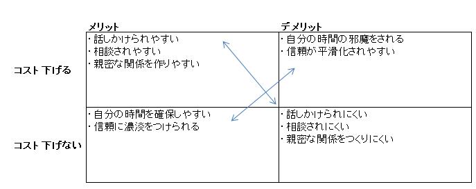 f:id:tennokamisamanoiuto-ri:20170902120520p:plain