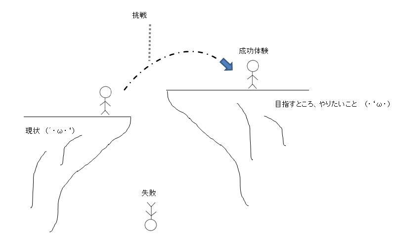 f:id:tennokamisamanoiuto-ri:20170904000342p:plain