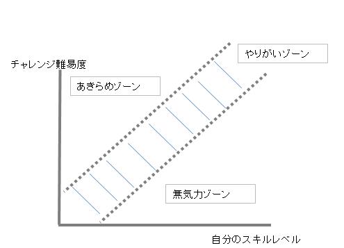 f:id:tennokamisamanoiuto-ri:20170904001044p:plain