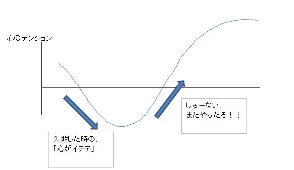 f:id:tennokamisamanoiuto-ri:20170904001614p:plain