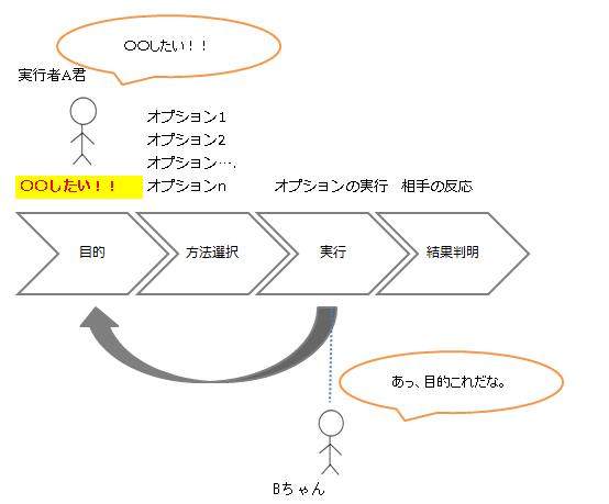 f:id:tennokamisamanoiuto-ri:20170910010931p:plain