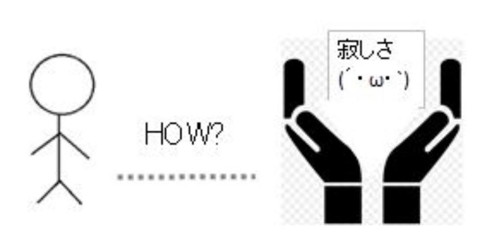 f:id:tennokamisamanoiuto-ri:20170911184227j:image