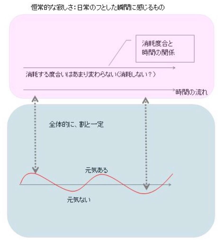 f:id:tennokamisamanoiuto-ri:20170911184517j:image
