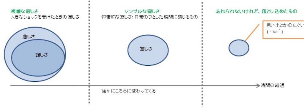 f:id:tennokamisamanoiuto-ri:20170911184840j:image