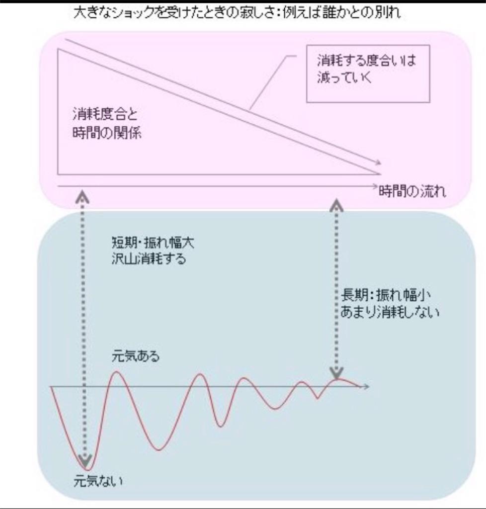 f:id:tennokamisamanoiuto-ri:20170911185012j:image