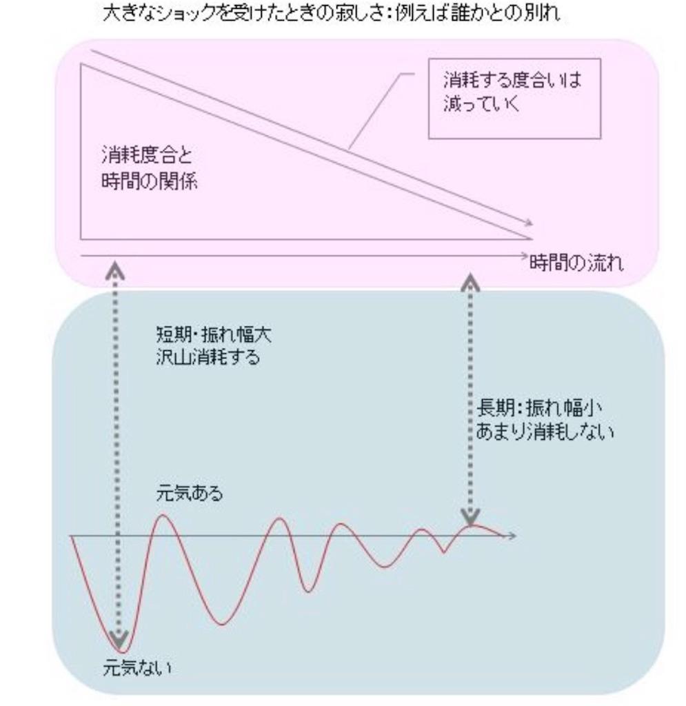 f:id:tennokamisamanoiuto-ri:20170912175847j:image