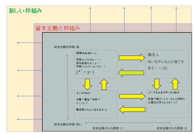 f:id:tennokamisamanoiuto-ri:20170916113948p:plain