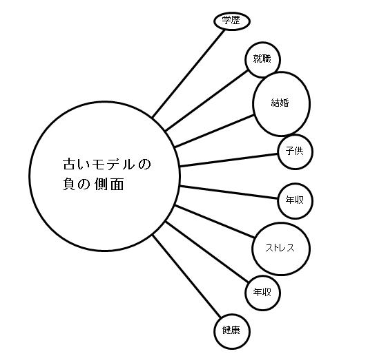 f:id:tennokamisamanoiuto-ri:20170917112750p:plain
