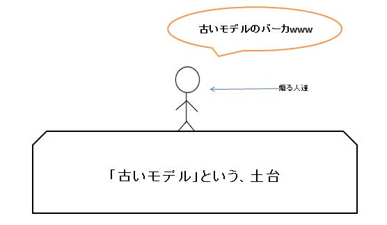 f:id:tennokamisamanoiuto-ri:20170917114437p:plain