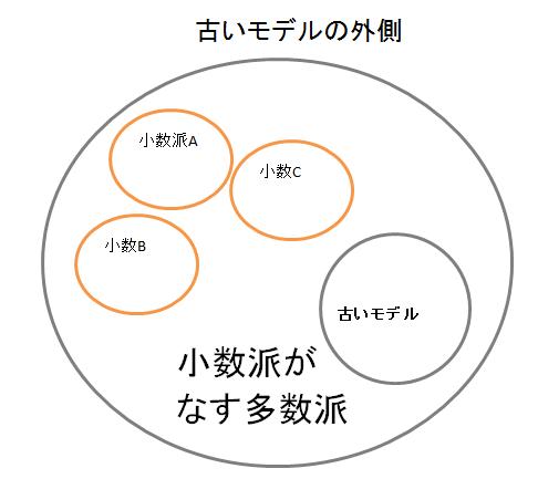 f:id:tennokamisamanoiuto-ri:20170917173250p:plain