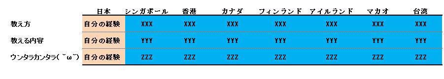 f:id:tennokamisamanoiuto-ri:20170919211715p:plain