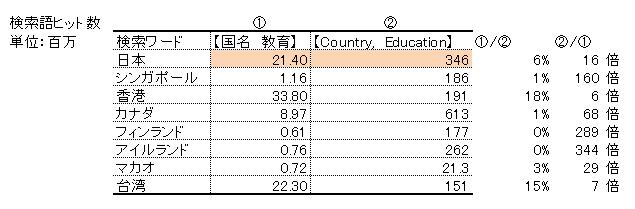 f:id:tennokamisamanoiuto-ri:20170920212338p:plain