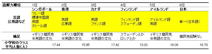 f:id:tennokamisamanoiuto-ri:20170923124517p:plain