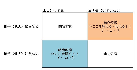 f:id:tennokamisamanoiuto-ri:20171003051637p:plain
