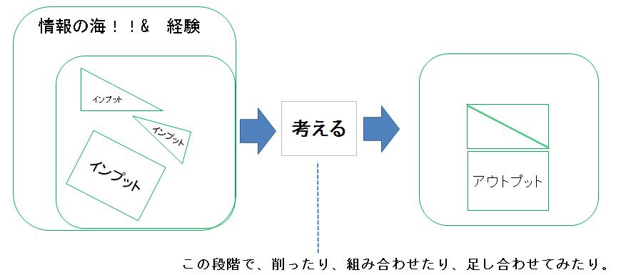 f:id:tennokamisamanoiuto-ri:20171006050102p:plain