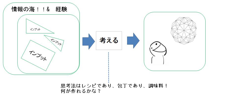 f:id:tennokamisamanoiuto-ri:20171006051416p:plain
