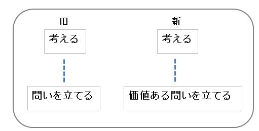 f:id:tennokamisamanoiuto-ri:20171007124812p:plain