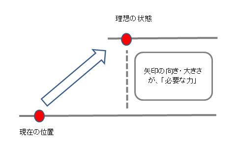 f:id:tennokamisamanoiuto-ri:20171012050613p:plain