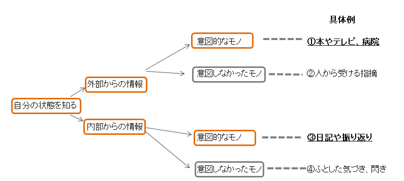f:id:tennokamisamanoiuto-ri:20171012053645p:plain