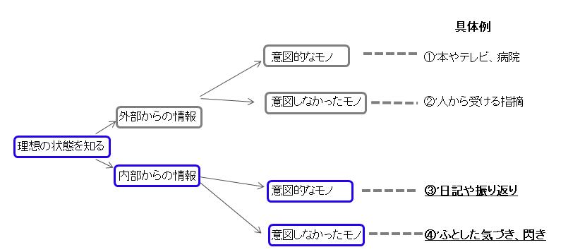 f:id:tennokamisamanoiuto-ri:20171012053731p:plain