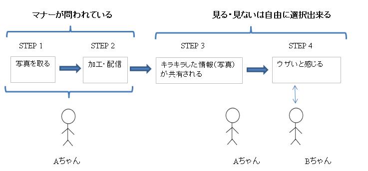 f:id:tennokamisamanoiuto-ri:20171015100315p:plain