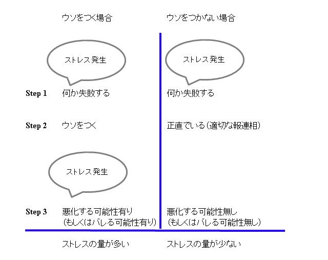f:id:tennokamisamanoiuto-ri:20171017050924p:plain