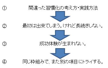 f:id:tennokamisamanoiuto-ri:20171021100050p:plain