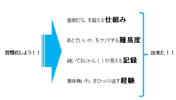 f:id:tennokamisamanoiuto-ri:20171021103544p:plain