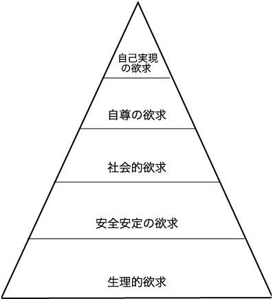 f:id:tennokamisamanoiuto-ri:20171022111954p:plain