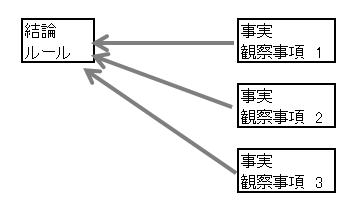 f:id:tennokamisamanoiuto-ri:20171023055314p:plain
