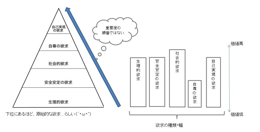 f:id:tennokamisamanoiuto-ri:20171025211845p:plain