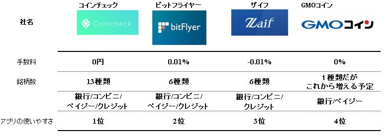 f:id:tennokamisamanoiuto-ri:20171106064005p:plain