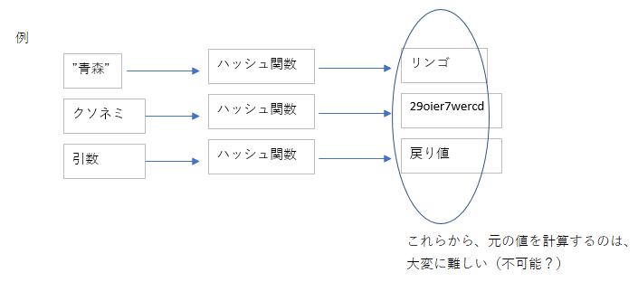 f:id:tennokamisamanoiuto-ri:20171216131004p:plain